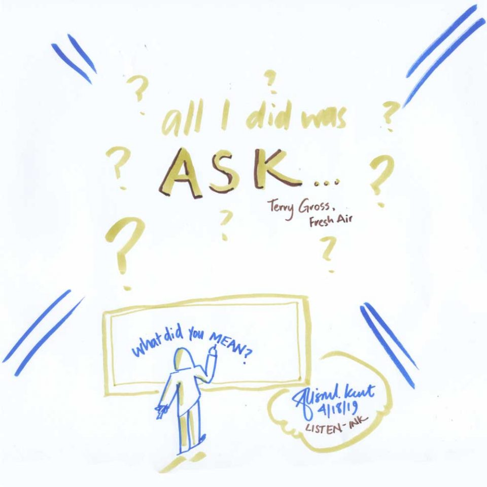 graphic depicting graphic recording in a spirit of inquiry, of asking